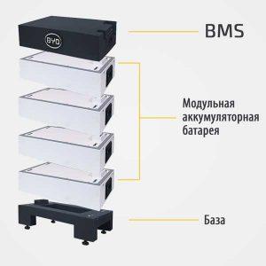 BYD B-Plus-H